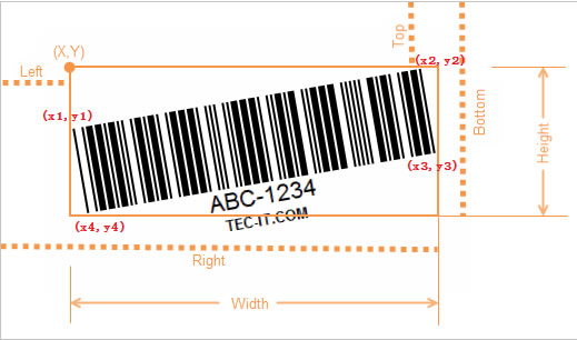 Improved ResultPoints Property to adjust the sequence of barcode corner points.