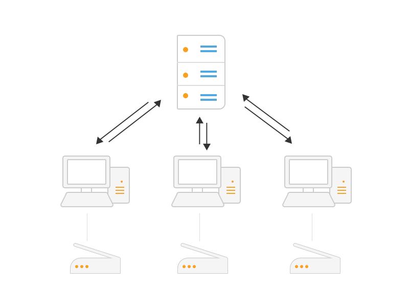 how  u0026quot remote scan u0026quot  works in dynamic web twain 12 0