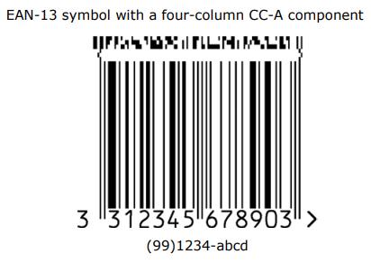 GS1 Composite Code
