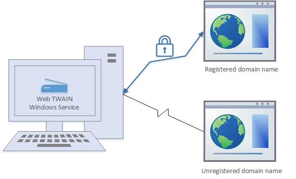 domain-name-registration.png