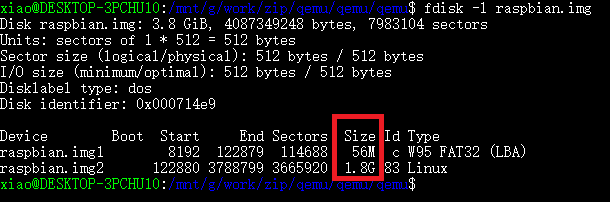 fdisk partition table