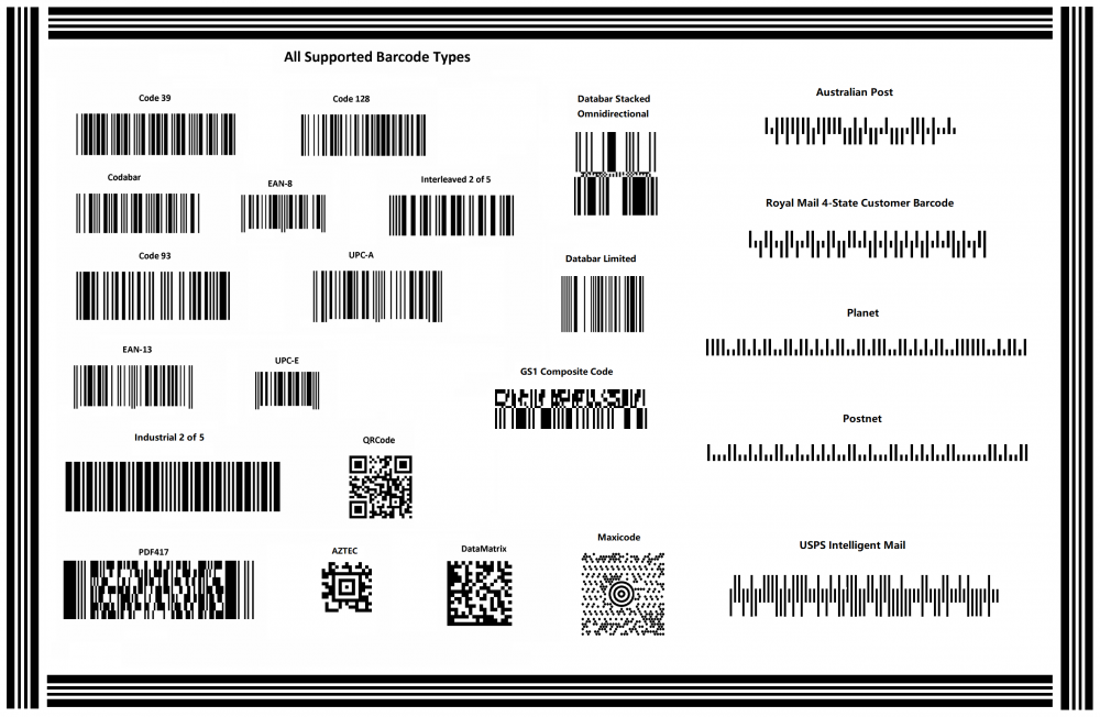read multiple barcodes by using Java barcode reader